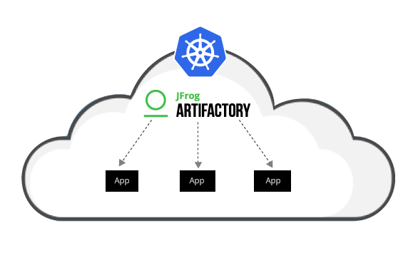 Artifactory in Kubernetes