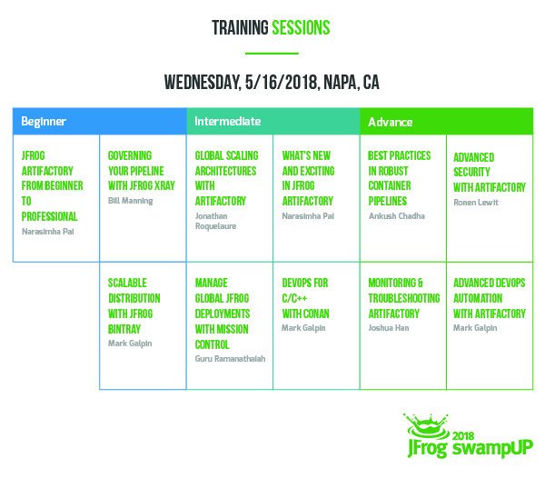 swampUP 2018 Training Sessions